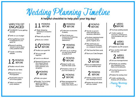 Wedding Gown Checklist by Wedding Check List Image Collections Wedding Dress