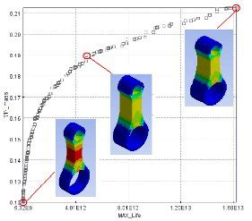ansys tutorial design optimization in dx design optimization and robust design for fatigue www
