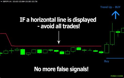 xcode pattern image tag indicator 171 the binary options trading guide