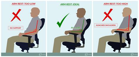 ergonomic sitting at desk ideal sitting posture ergonomic workspace