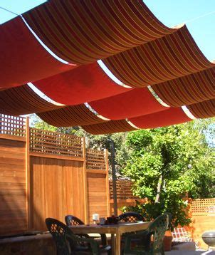 Awnings In San Diego by San Diego Colors And Patio On