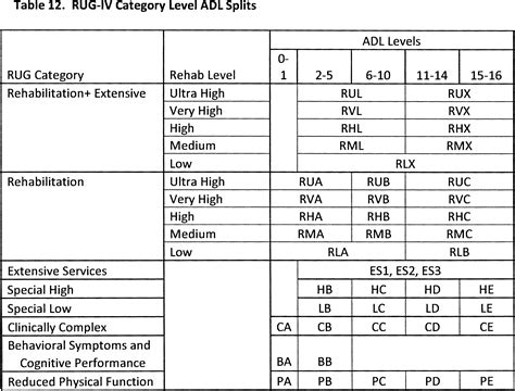 rug rates definition rug levels rugs ideas
