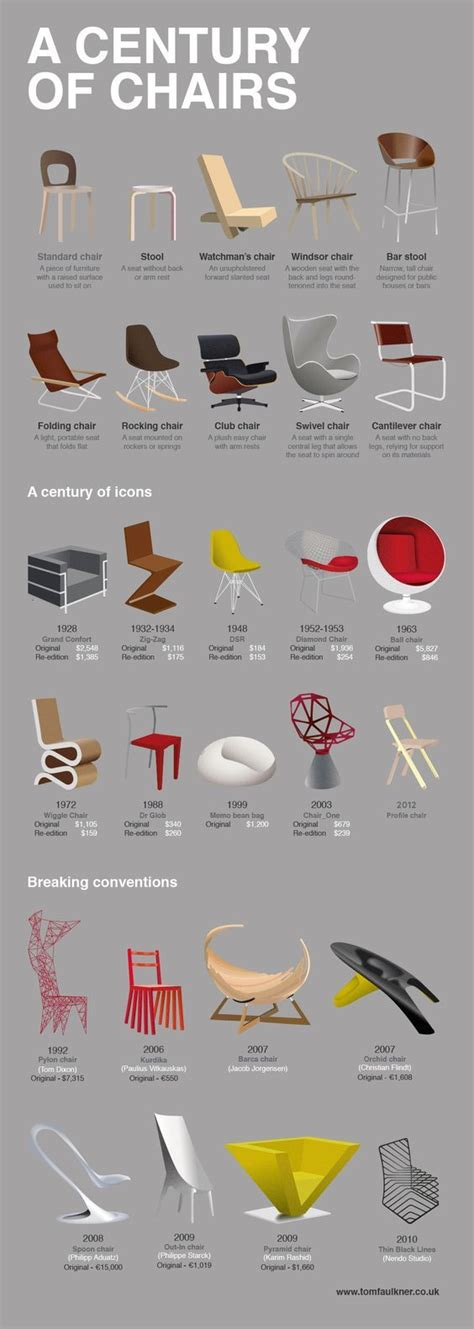grand design meaning 17 best images about design on pinterest color meanings