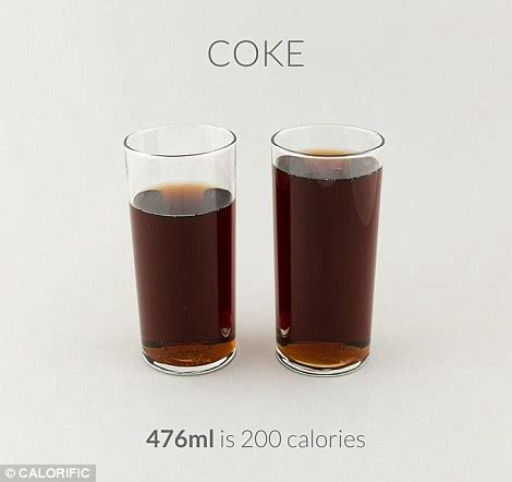 new calorific app shows exactly what 200 calories of