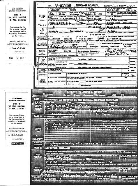 Birth, Marriage, and Death Certificates Related to the