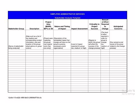 Impact Assessment Template by 4 Impact Assessment Template Free Printable Pdf Excel