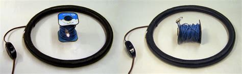 electromagnetic induction loop electromagnetic induction in a closed loop