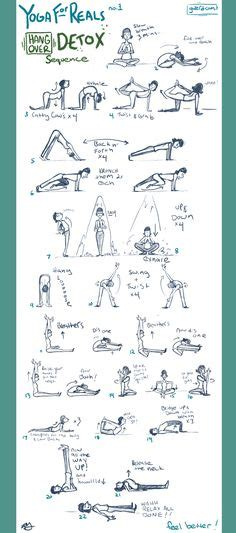 Detox Sequence by Swing Pose Poster