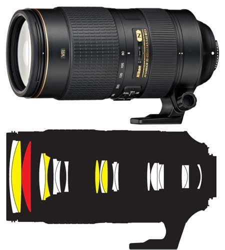 Lensa Nikon Zoom lensa tele nikon af s 80 400mm f 4 5 5 6 untuk dx dan fx