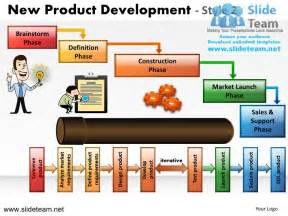 new product launch presentation template brainstorming definition phases launch new product