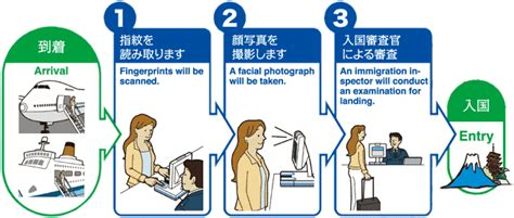 Entry Into Japan With Criminal Record Consulate General Of Japan In New York Japan Info