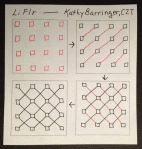 design pattern kathy sierra 2547 best images about zentangle patterns ideas on