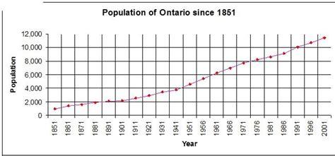 demograf a de espa a wikipedia la enciclopedia libre mortalidad infantil wikipedia la enciclopedia libre