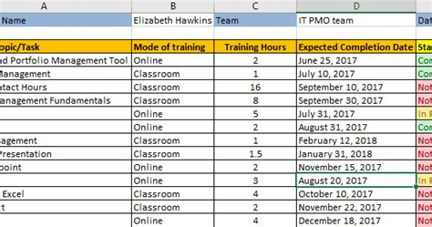 Employee Training Plan Excel Template Download Free Project Management Templates Excel Plan Templates For Employees