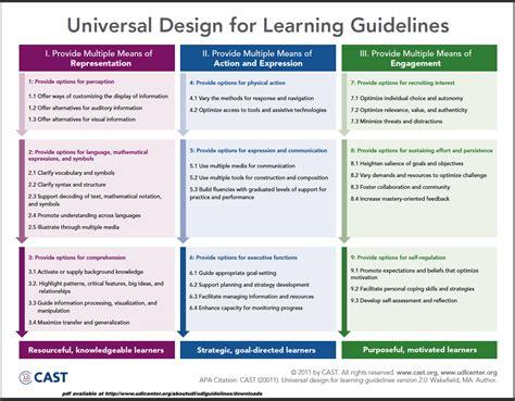 design guidelines casting evo training cast udl guidelines