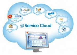 Cloud Computing. E-services Archives - Desk of Vinod Mehra ...