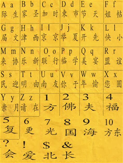 Letter Japanese Song Spoodawgmusic Learning In China Alphabet Symbol