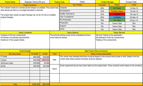 monthly status report template project management weekly project status report templates in microsoft excel