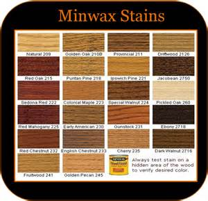 Red oak stained grey wood floors in addition minwax wood floor stain
