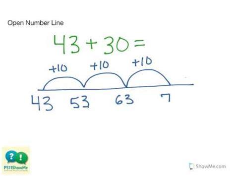 printable number line multiples of 10 1st grade math addition open number line multiples of