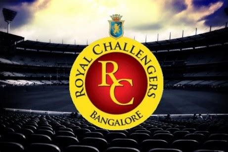 rcb squad for vivo ipl 2017 royal challengers bangalore