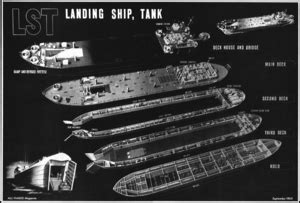 secr騁aire technique bureau d 騁udes landing ship tank