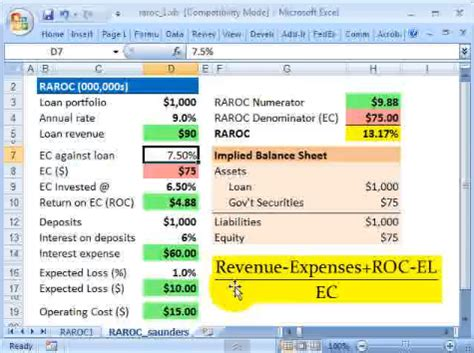 Credit Risk Expected Loss Formula How To Calculate Economic Capital Accounting Education