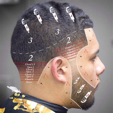 how to taper hair step by step best 25 taper fade ideas on pinterest mens taper fade