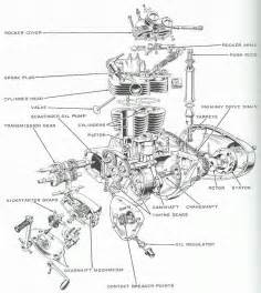 1108 best images about motorcycle engine on pinterest