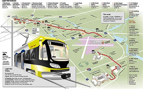 cities light rail map cities light rail is a successful transit solution