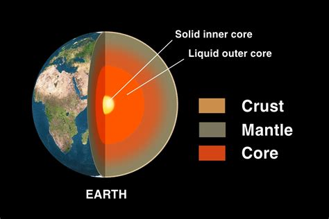 earth s what is earth made of composition of earth