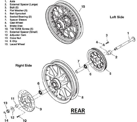front wheel assembly diagram harley davidson softail how to replace wheel bearings