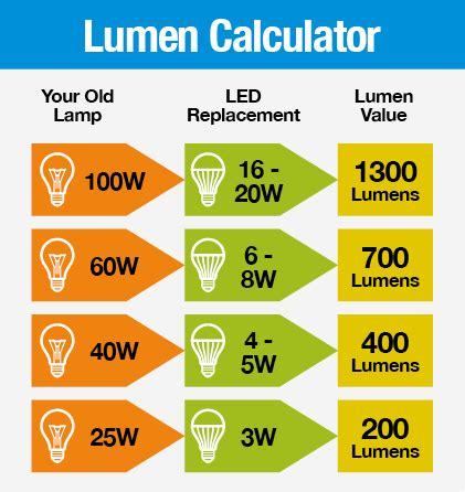 watts to lumens table Brokeasshome.com