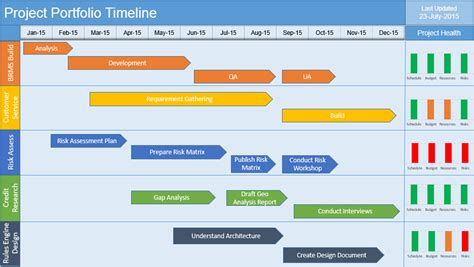 powerpoint project timeline template download multiple