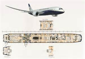 dreamliner floor plan boeing 787 8 vip pictures to pin on pinterest pinsdaddy