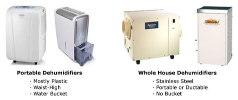 buying a house without a basement whole house vs portable dehumidifiers whole house basement do all basements need a