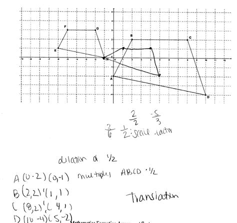 Sequence Of Transformations Worksheet