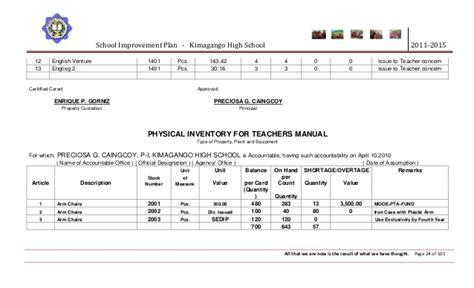 student improvement plan template school improvement plan