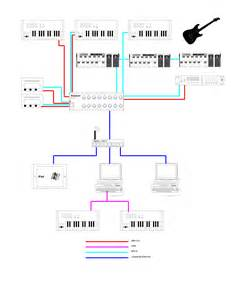 midi hookup diagrams hookup free printable wiring diagrams