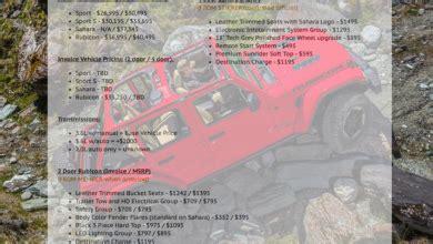 2018 jeep wrangler jl options – 2018+ jeep wrangler (jl