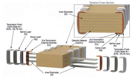 ceramic capacitor ambient temperature range kemet ceramic chip capacitor array newark element14