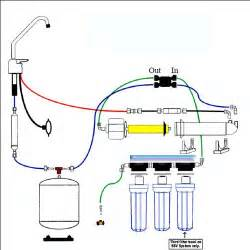install water filter diagram install free engine image for user manual