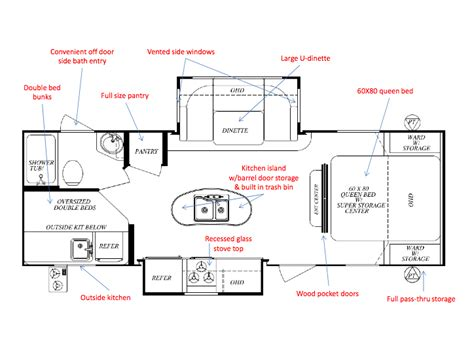 forest river brookstone rv wiring diagrams wiring