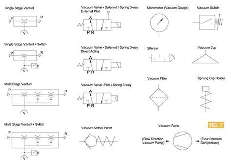 Pneumatic Filter Diagram