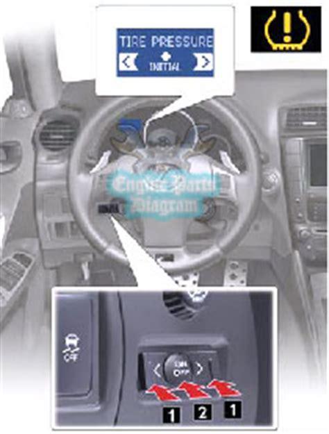 tire pressure monitoring 1994 lexus es regenerative braking initialize tpms on lexus is 250 200t 300 350 300h
