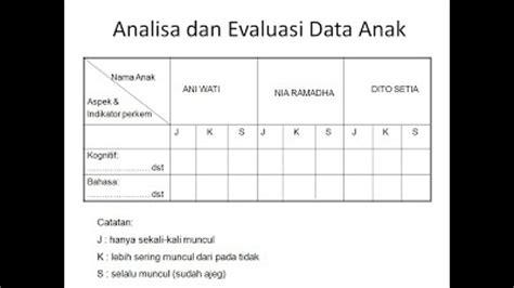 format makalah kewirausahaan contoh daftar isi observasi contoh 36