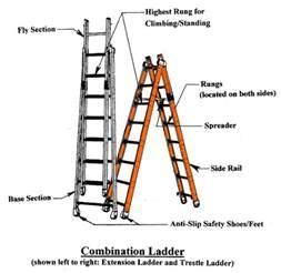 ladders 101 american ladder institute