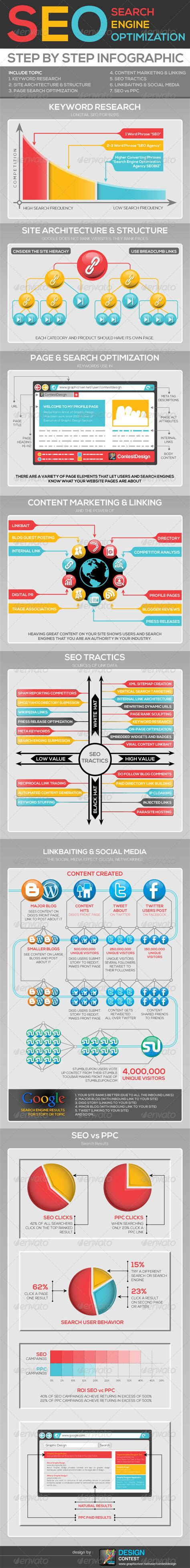 seo search engine optimization all infographic graphicriver
