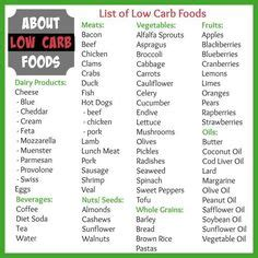 zero carbohydrates indian food printable low carb food list low carb foods related