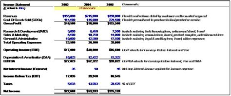 financial statement model template three statement financial modeling of walls